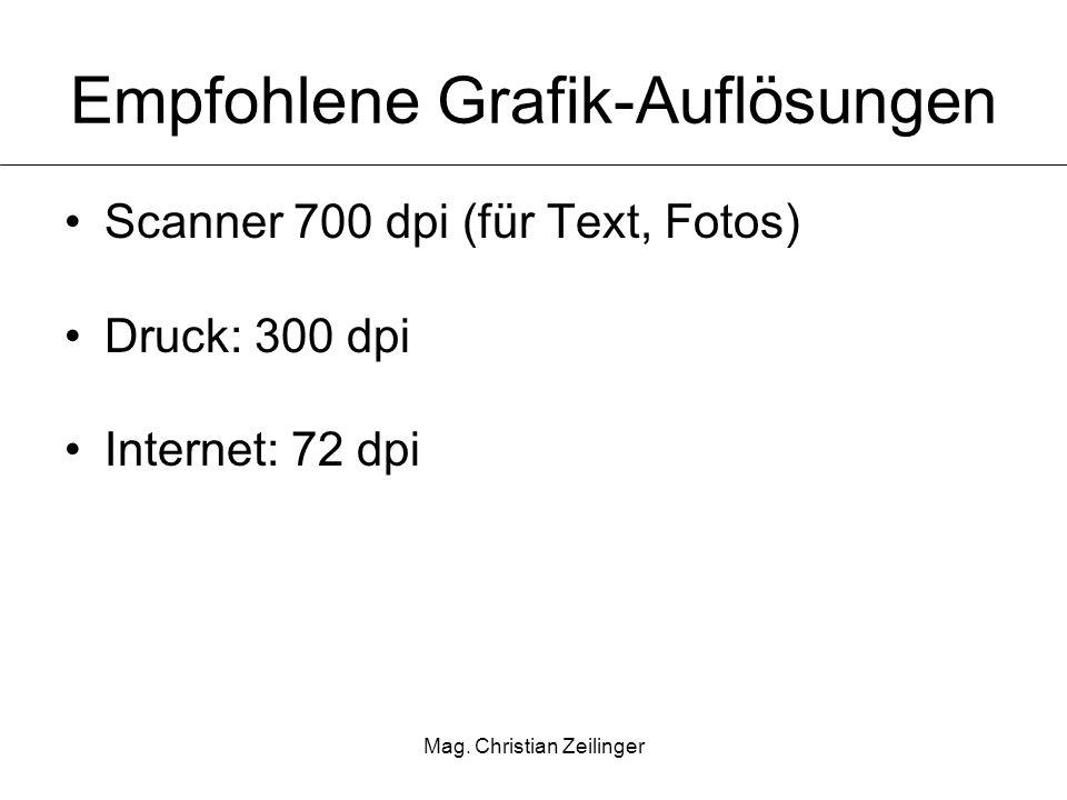Empfohlene Grafik-Auflösungen