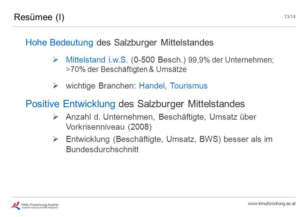 Positive Entwicklung des Salzburger Mittelstandes