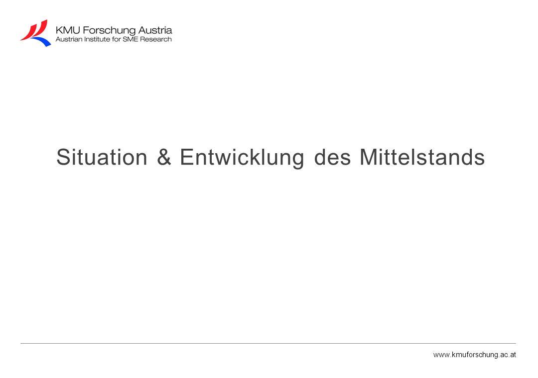 Situation & Entwicklung des Mittelstands