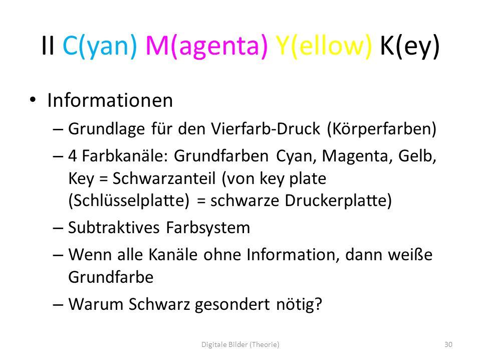 II C(yan) M(agenta) Y(ellow) K(ey)