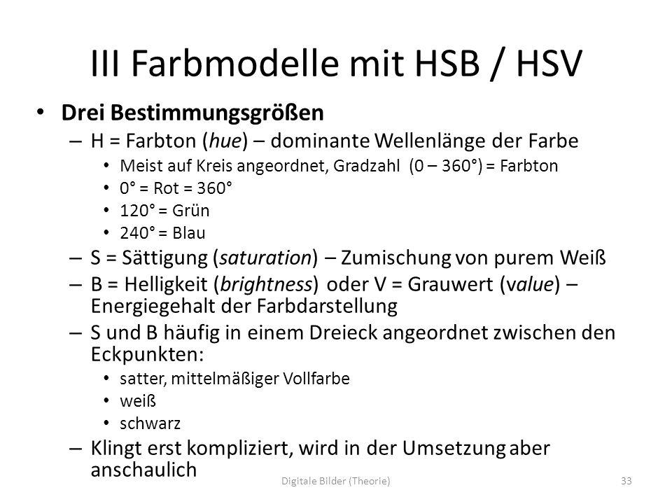 III Farbmodelle mit HSB / HSV