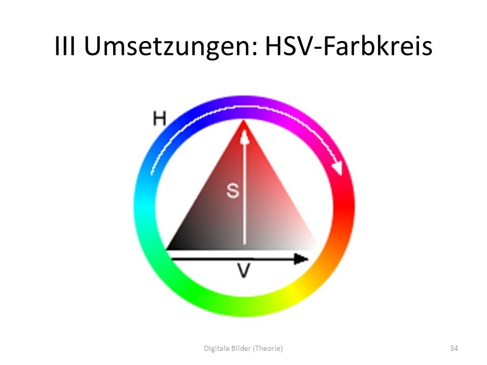 III Umsetzungen: HSV-Farbkreis