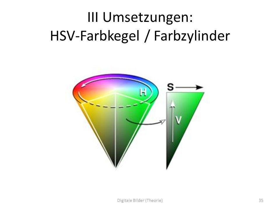 III Umsetzungen: HSV-Farbkegel / Farbzylinder
