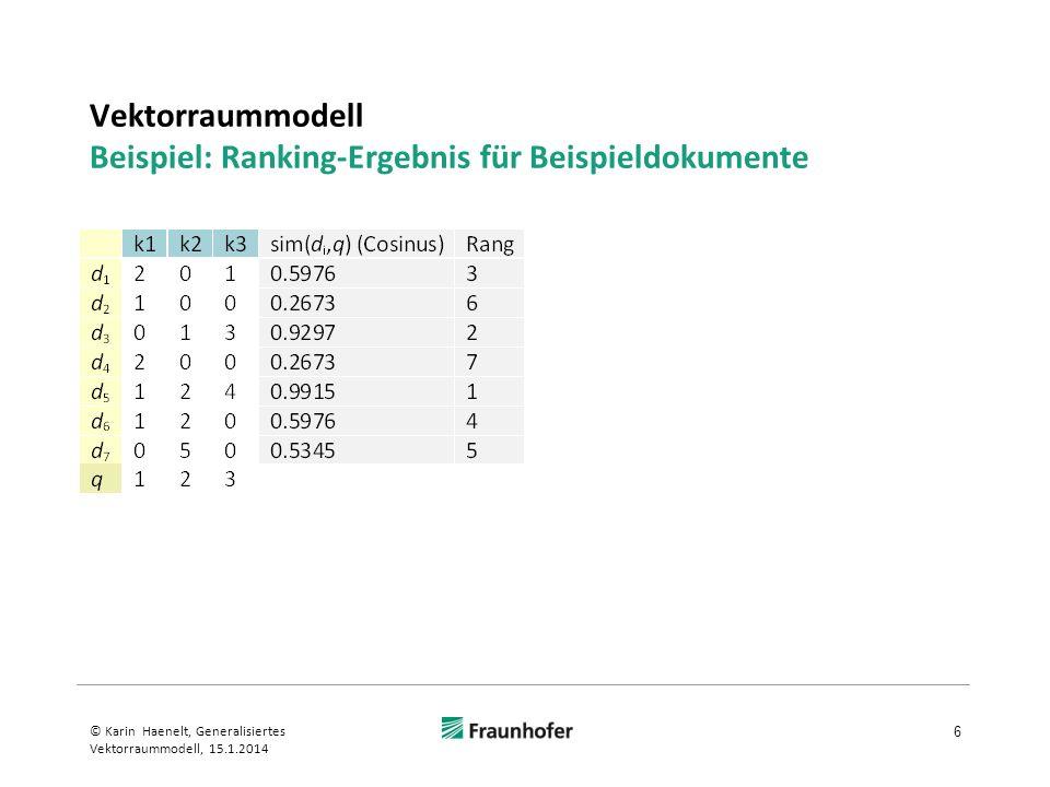 Vektorraummodell Beispiel: Ranking-Ergebnis für Beispieldokumente