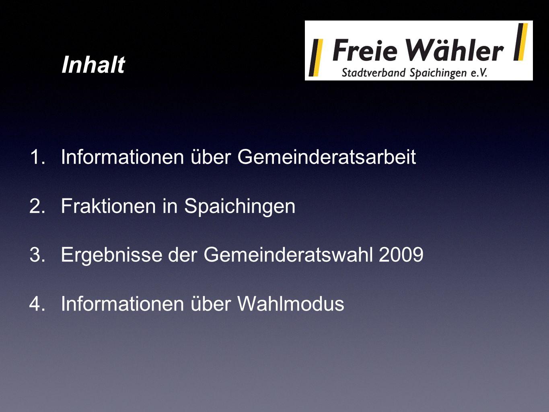 Inhalt Informationen über Gemeinderatsarbeit Fraktionen in Spaichingen