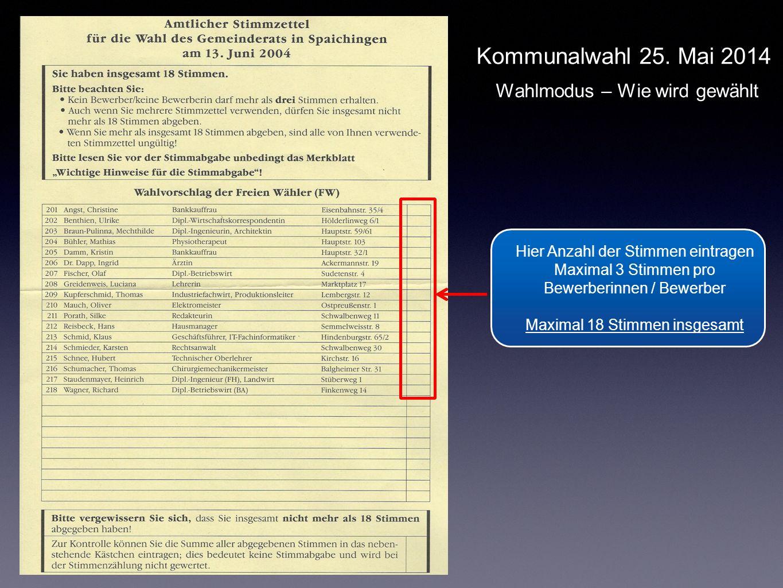 Kommunalwahl 25. Mai 2014 Wahlmodus – Wie wird gewählt