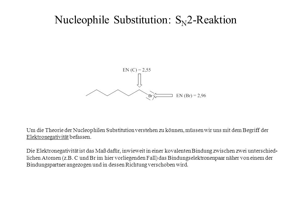Nucleophile Substitution: SN2-Reaktion