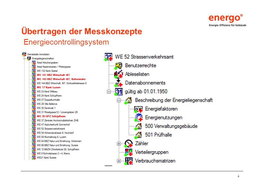 Energiecontrollingsystem