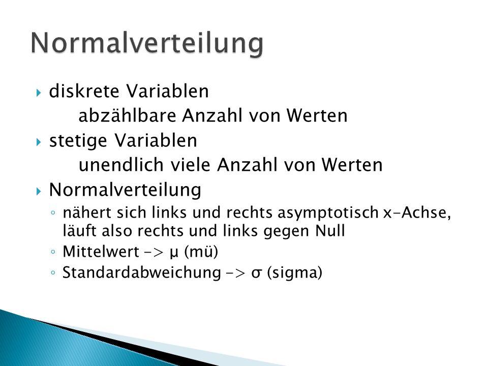 Normalverteilung diskrete Variablen abzählbare Anzahl von Werten