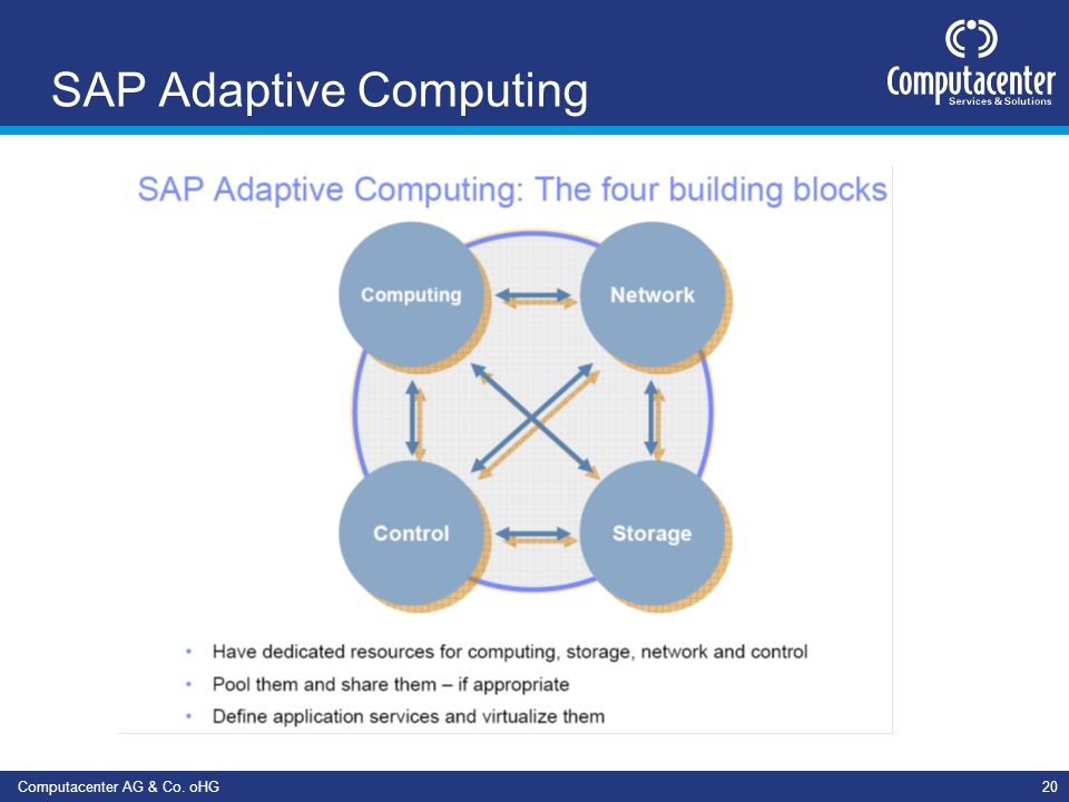 SAP Adaptive Computing