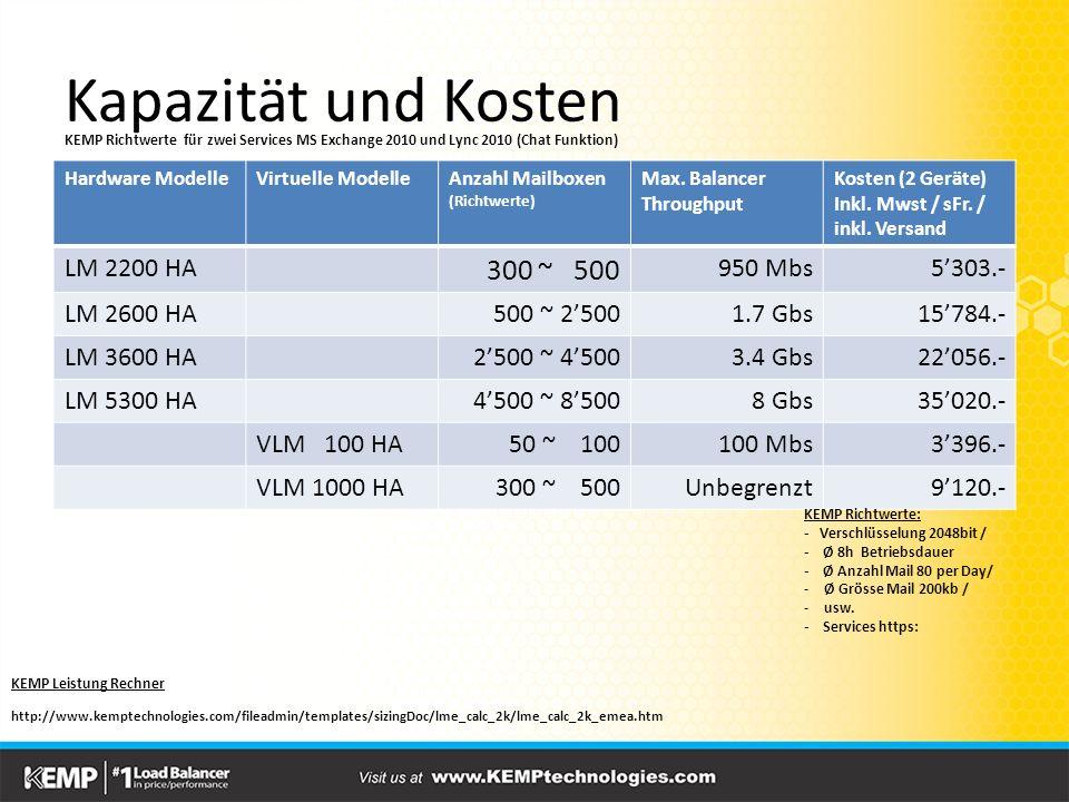 Kapazität und Kosten 300 ~ 500 LM 2200 HA 950 Mbs 5'303.- LM 2600 HA
