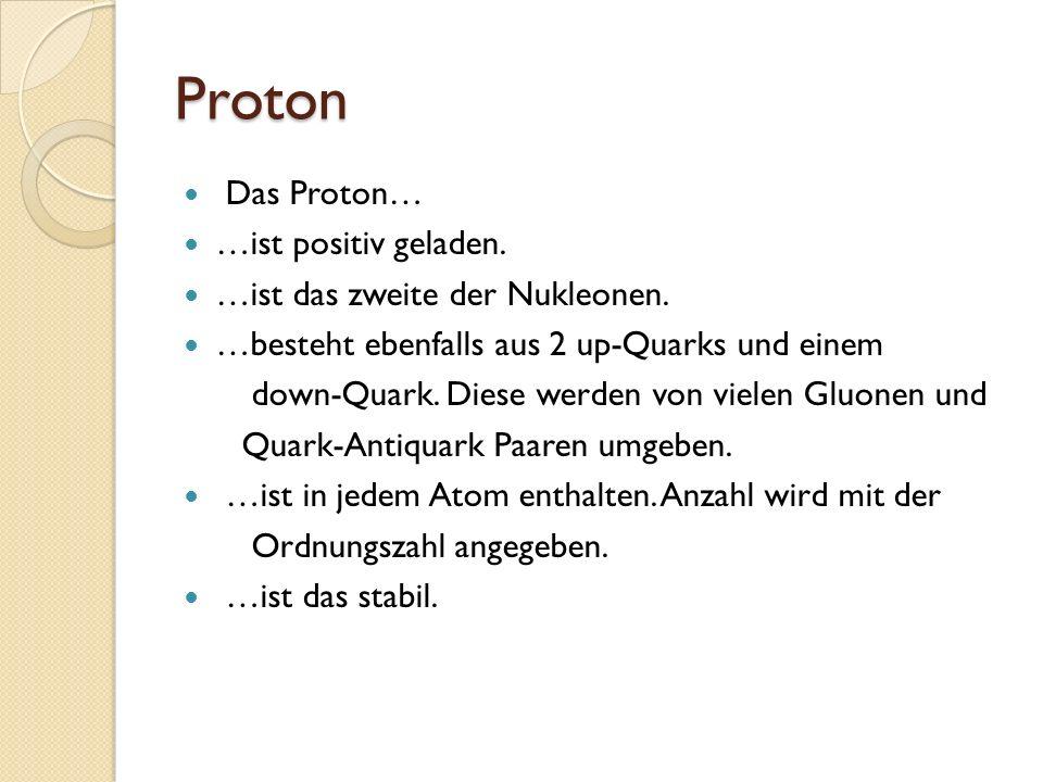 Proton Das Proton… …ist positiv geladen.