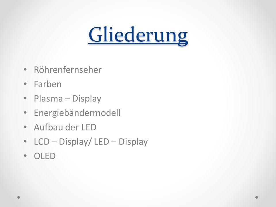 Gliederung Röhrenfernseher Farben Plasma – Display Energiebändermodell