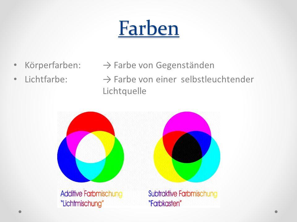Farben Körperfarben: → Farbe von Gegenständen