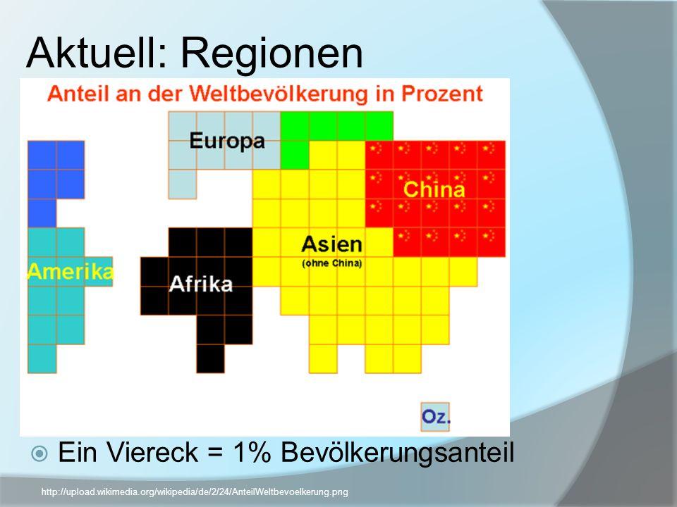 Aktuell: Regionen Ein Viereck = 1% Bevölkerungsanteil 1