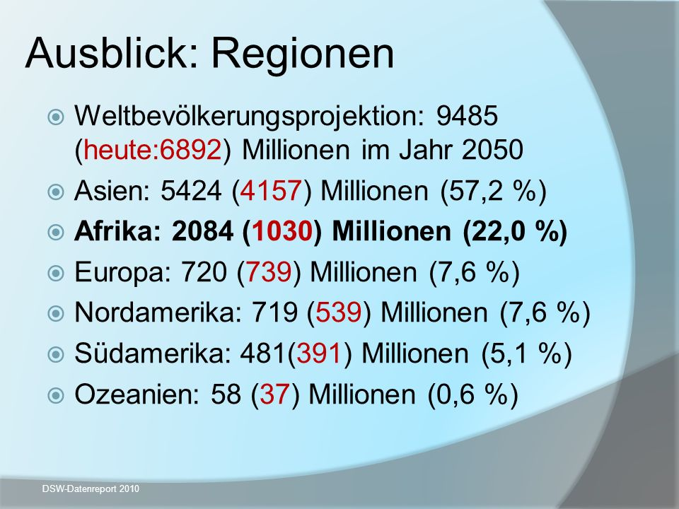 Ausblick: Regionen Weltbevölkerungsprojektion: 9485 (heute:6892) Millionen im Jahr 2050. Asien: 5424 (4157) Millionen (57,2 %)
