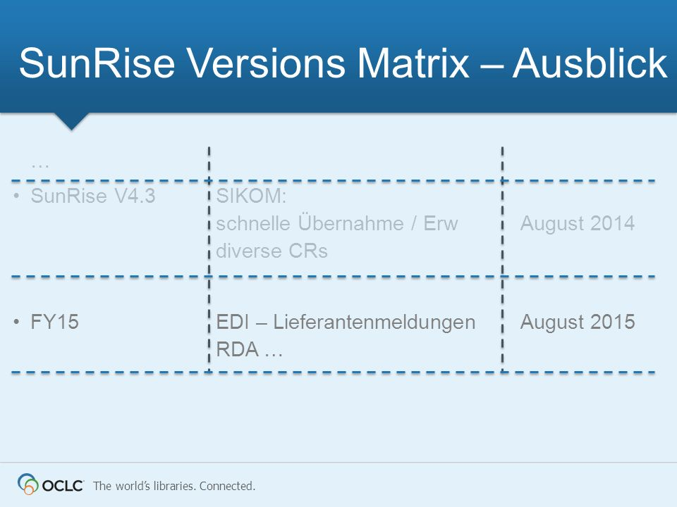 SunRise Versions Matrix – Ausblick