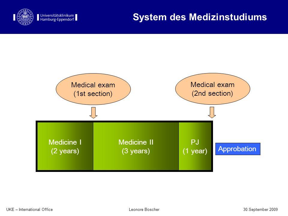 System des Medizinstudiums