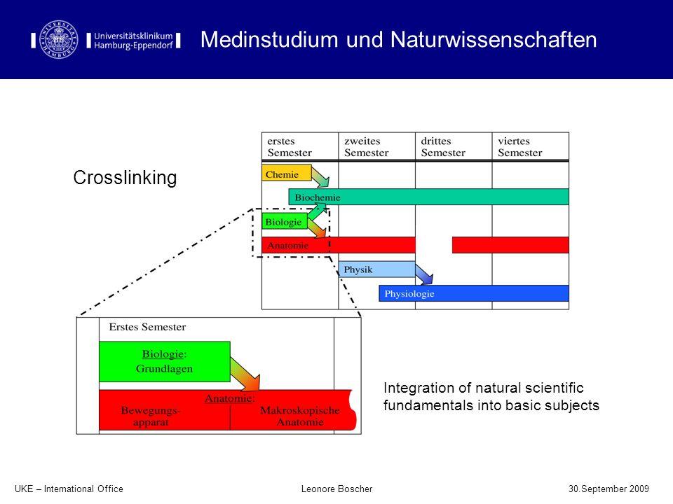 Medinstudium und Naturwissenschaften