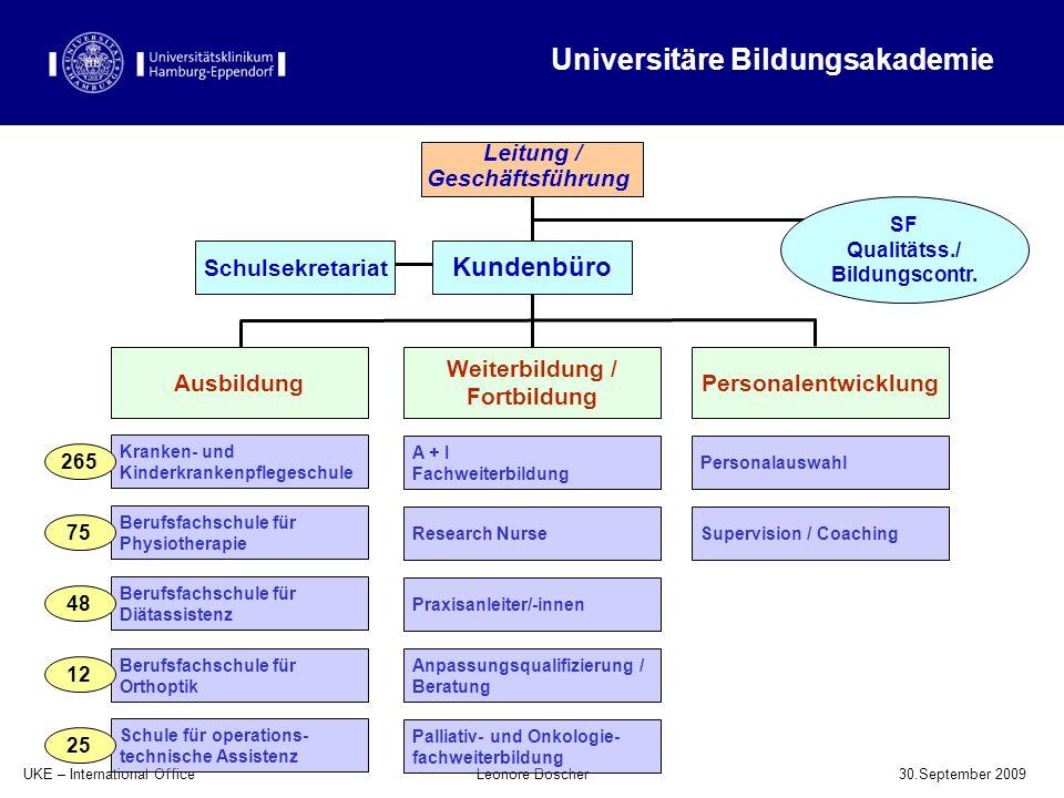 SF Qualitätss./ Bildungscontr. Weiterbildung / Fortbildung