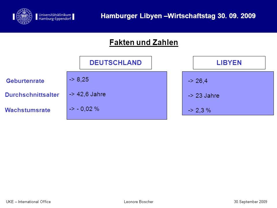 Hamburger Libyen –Wirtschaftstag 30. 09. 2009