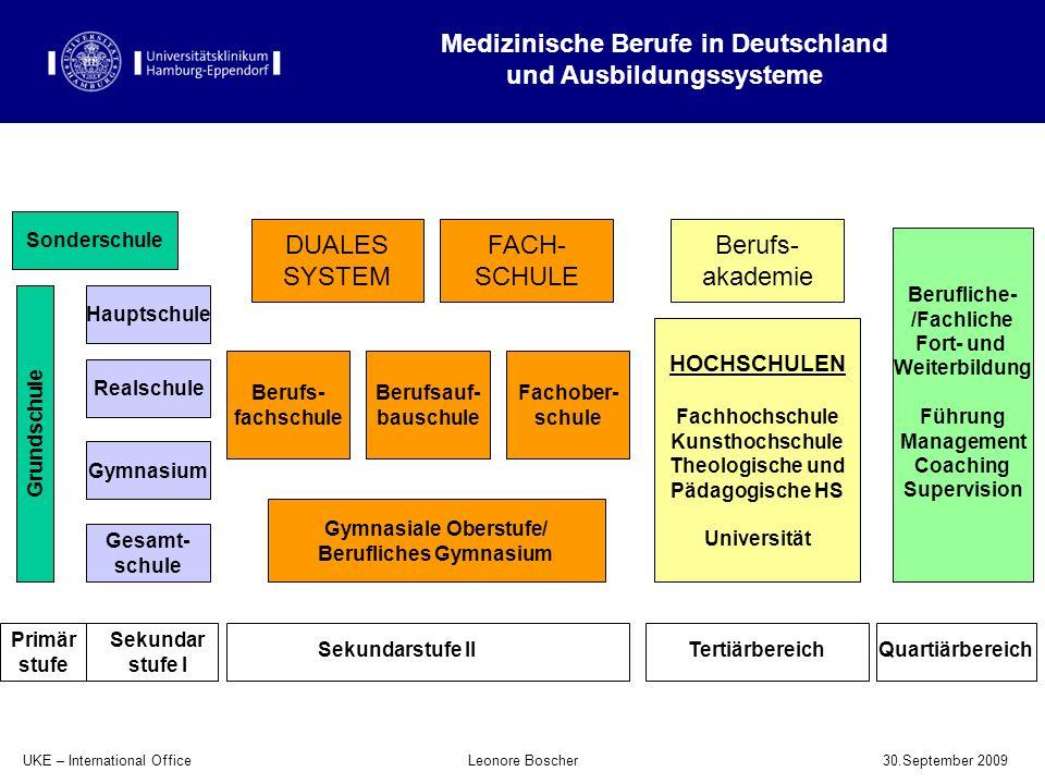 Medizinische Berufe in Deutschland und Ausbildungssysteme