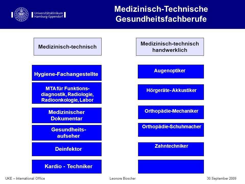 Medizinisch-Technische Gesundheitsfachberufe