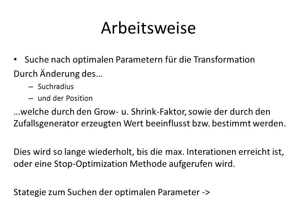 Arbeitsweise Suche nach optimalen Parametern für die Transformation