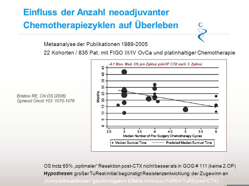 Einfluss der Anzahl neoadjuvanter Chemotherapiezyklen auf Überleben