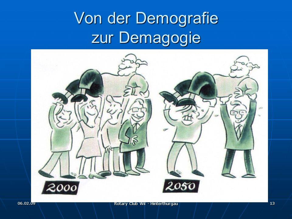 Von der Demografie zur Demagogie