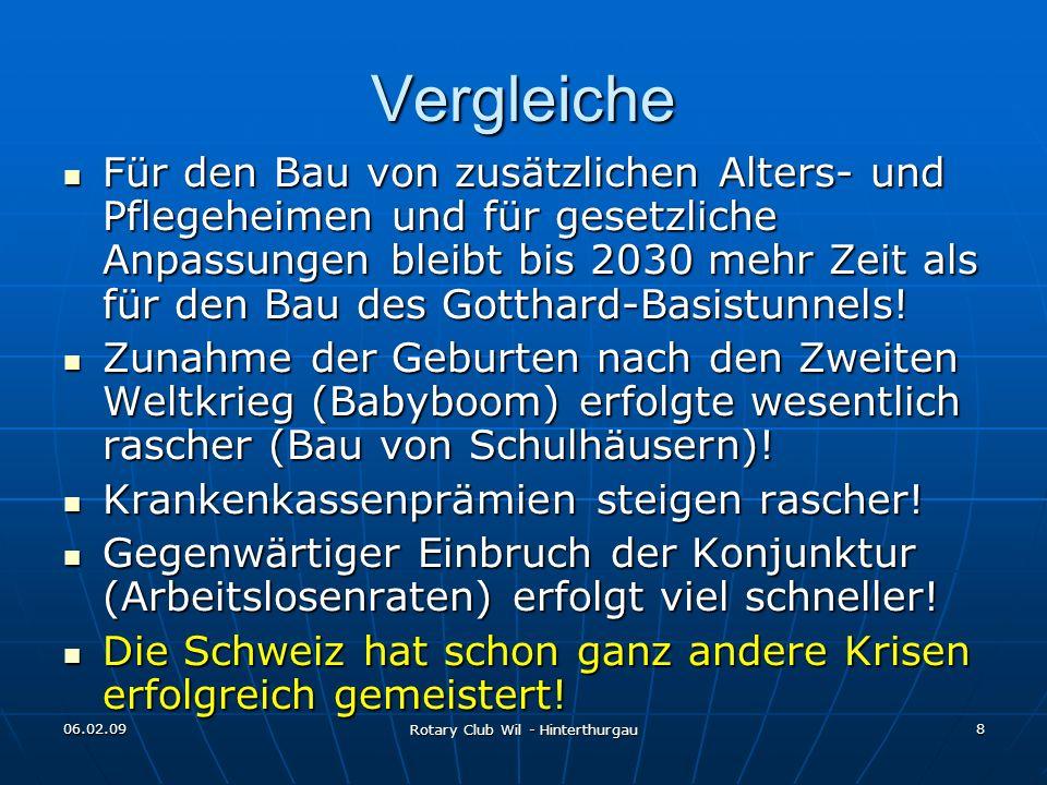 Rotary Club Wil - Hinterthurgau
