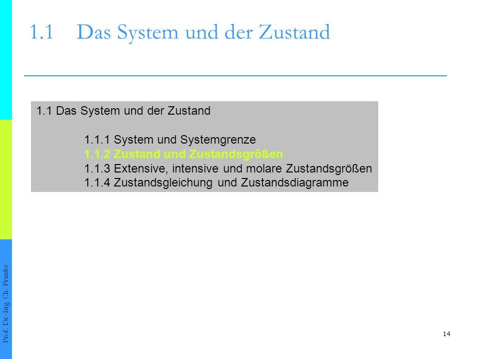 1.1 Das System und der Zustand