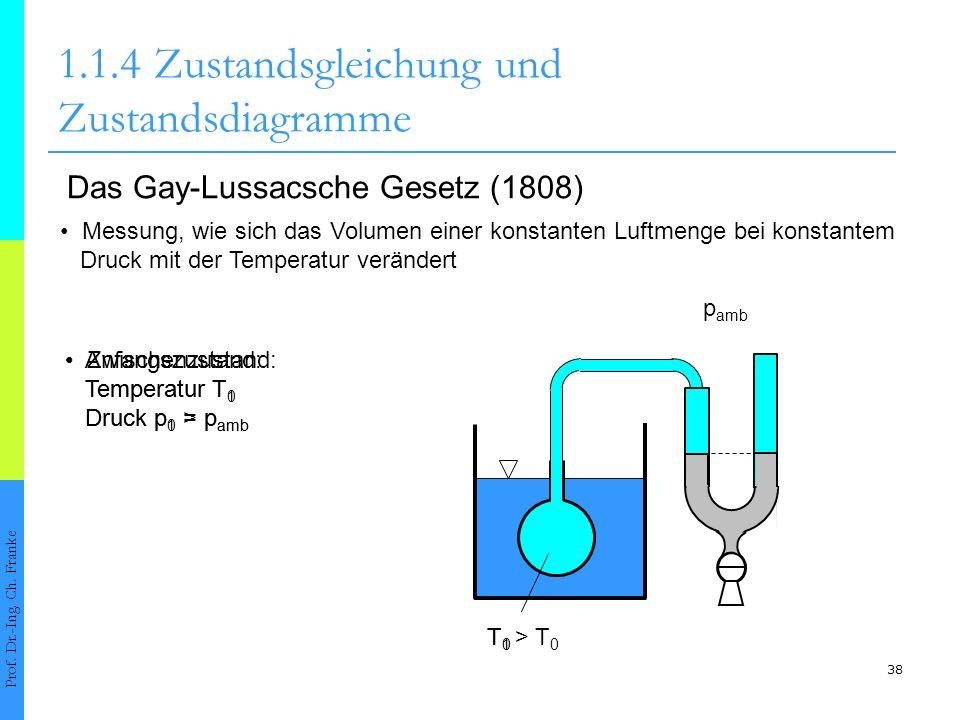 1.1.4 Zustandsgleichung und Zustandsdiagramme