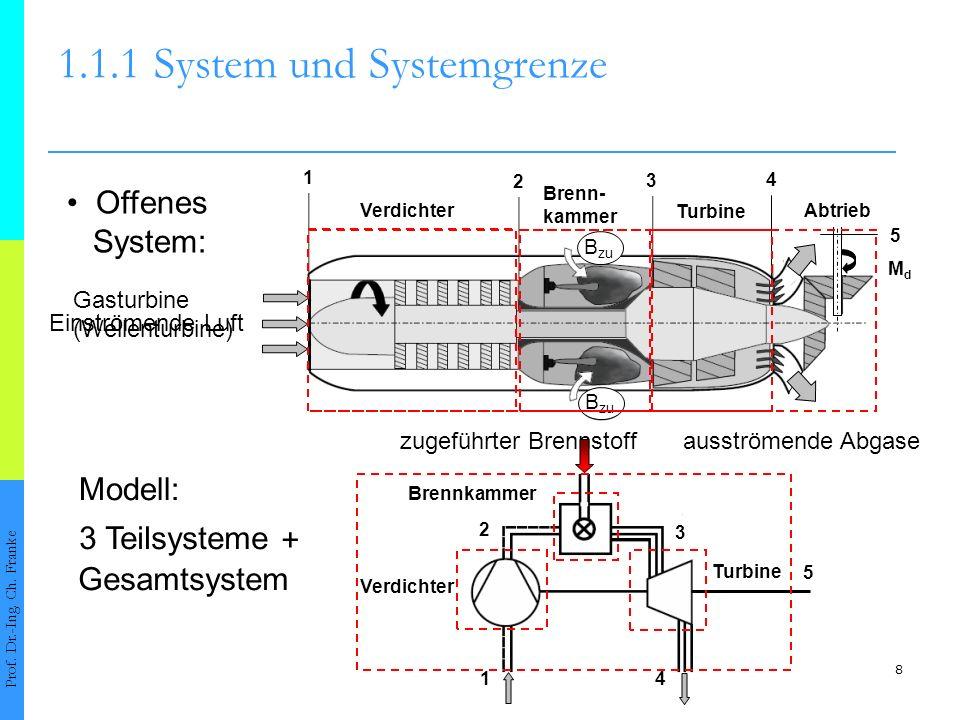1.1.1 System und Systemgrenze