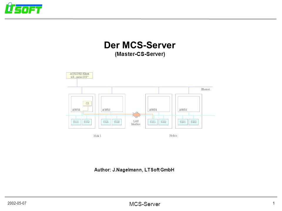 Der MCS-Server (Master-CS-Server)