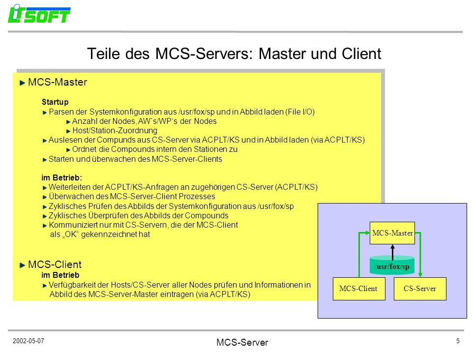 Teile des MCS-Servers: Master und Client