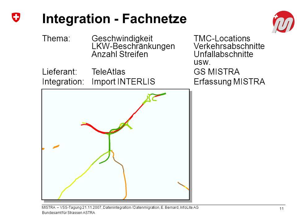 Integration - Fachnetze