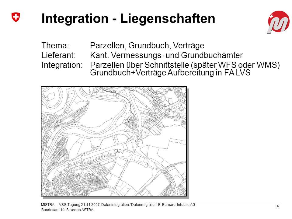 Integration - Liegenschaften