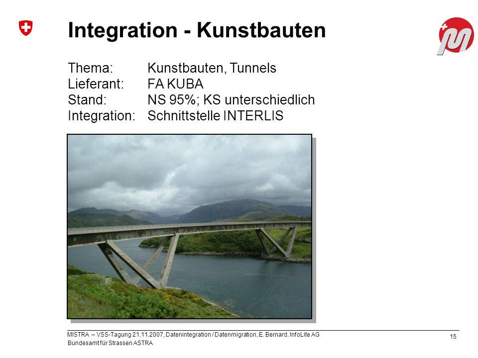Integration - Kunstbauten
