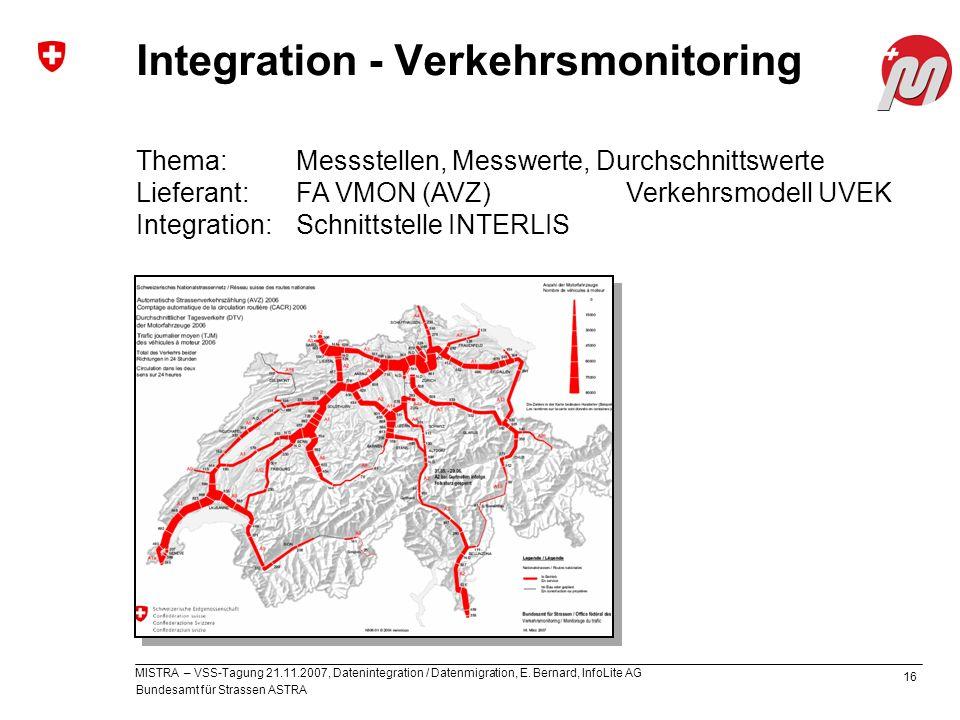 Integration - Verkehrsmonitoring
