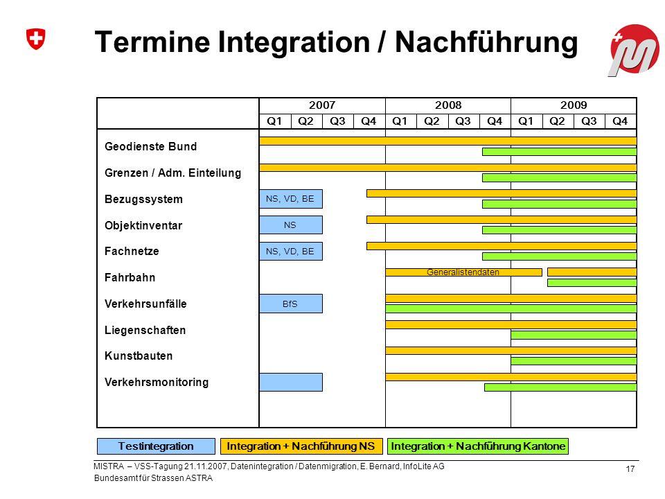 Termine Integration / Nachführung