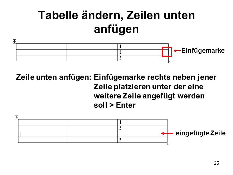 Tabelle ändern, Zeilen unten anfügen
