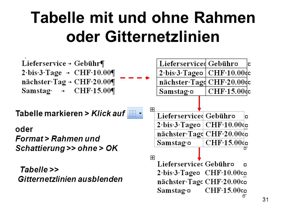 Tabelle mit und ohne Rahmen oder Gitternetzlinien