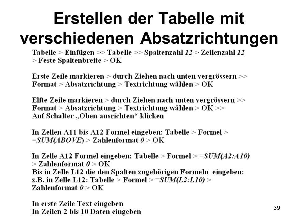 Erstellen der Tabelle mit verschiedenen Absatzrichtungen