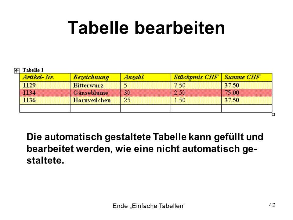 Tabelle bearbeiten Die automatisch gestaltete Tabelle kann gefüllt und bearbeitet werden, wie eine nicht automatisch ge- staltete.