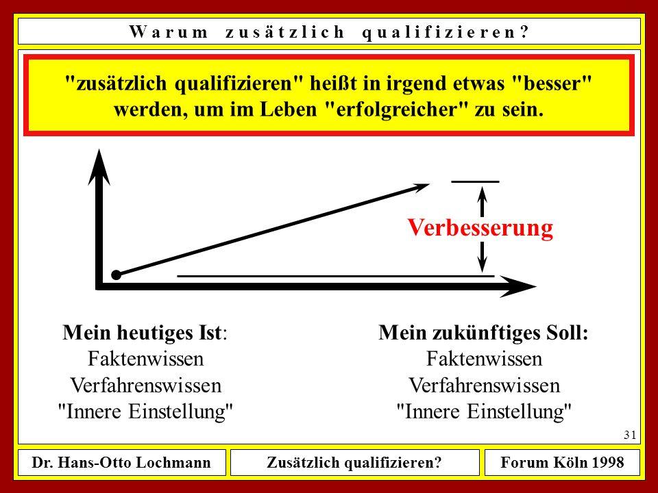 Verbesserung zusätzlich qualifizieren heißt in irgend etwas besser
