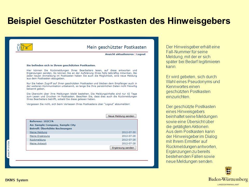 Beispiel Geschützter Postkasten des Hinweisgebers