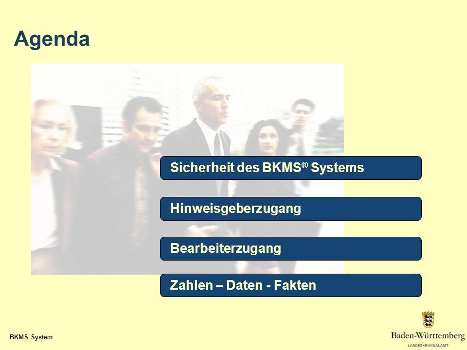 Agenda Sicherheit des BKMS® Systems Hinweisgeberzugang