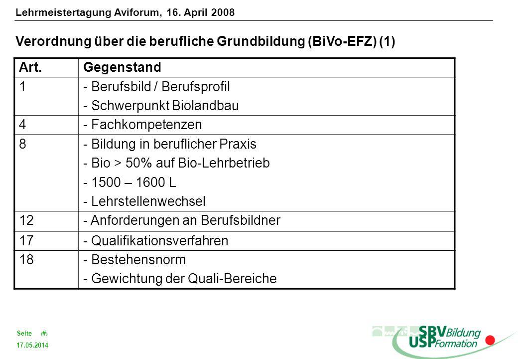 Verordnung über die berufliche Grundbildung (BiVo-EFZ) (1) Art.