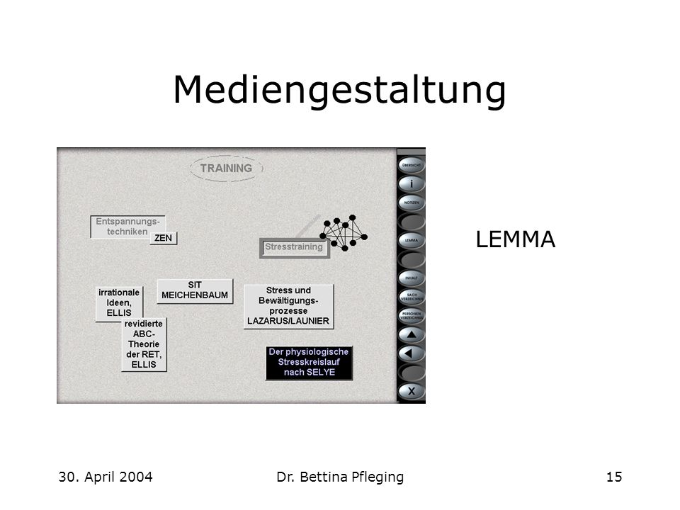 Mediengestaltung LEMMA 30. April 2004 Dr. Bettina Pfleging